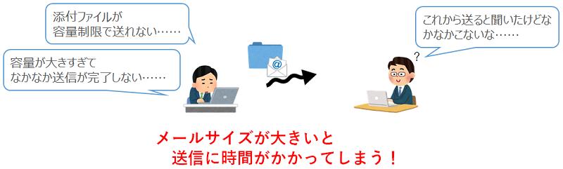 Active!gateSS 紹介1