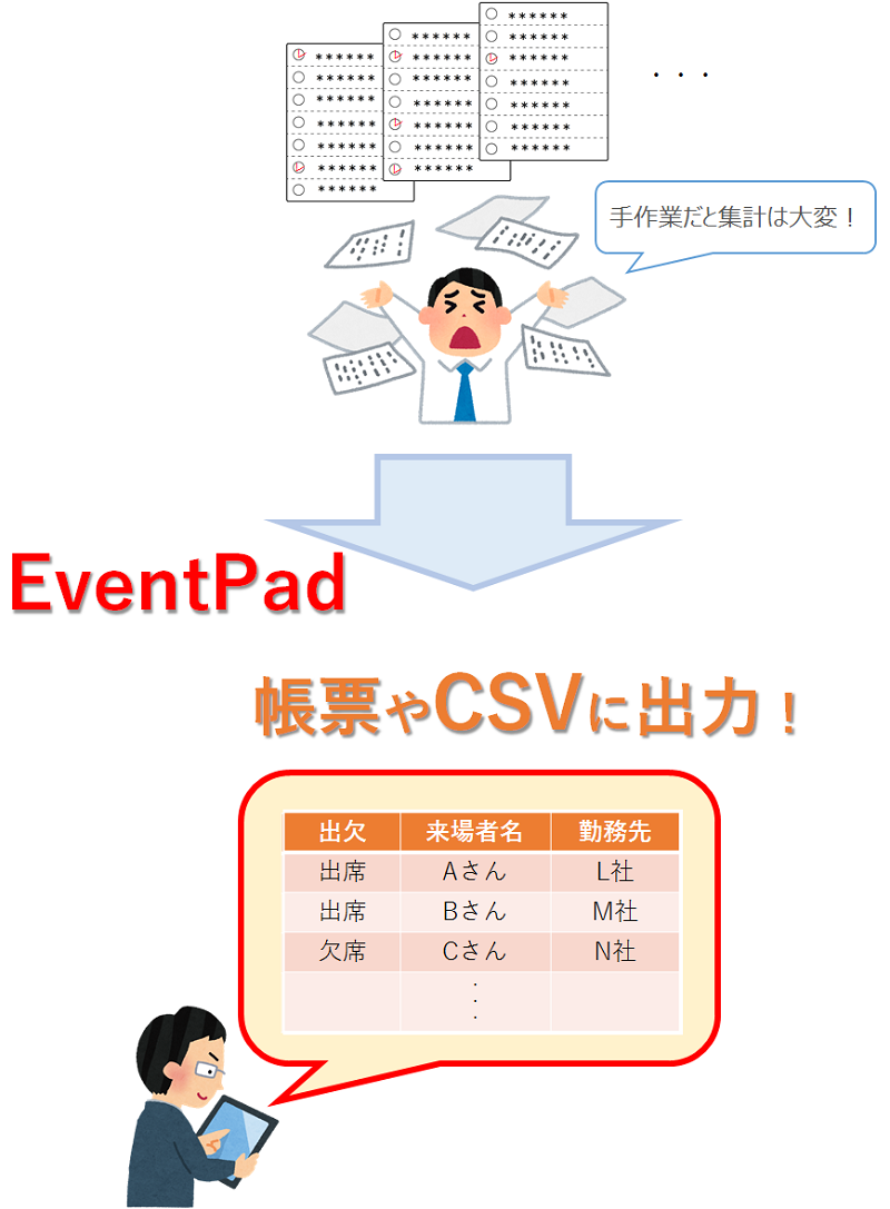 EveentPad紹介