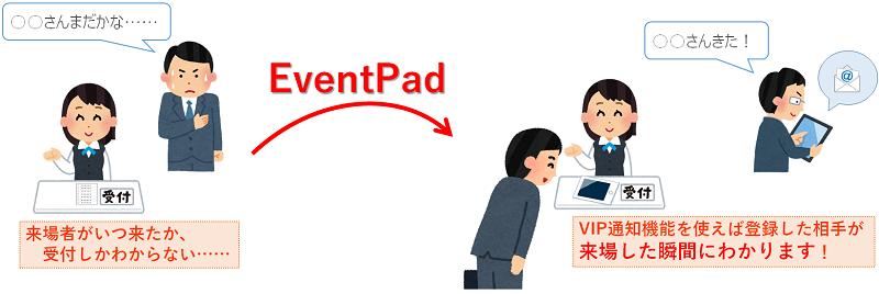 EventPad紹介