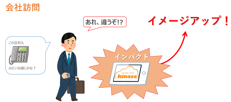 kinase紹介