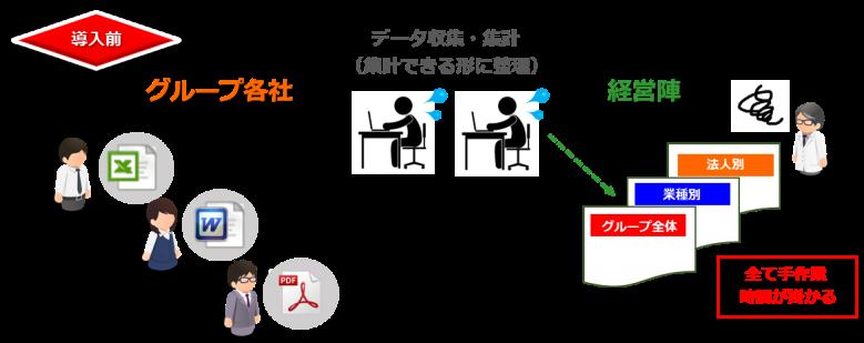 導入前_image